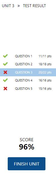 test results GrammarPlanet