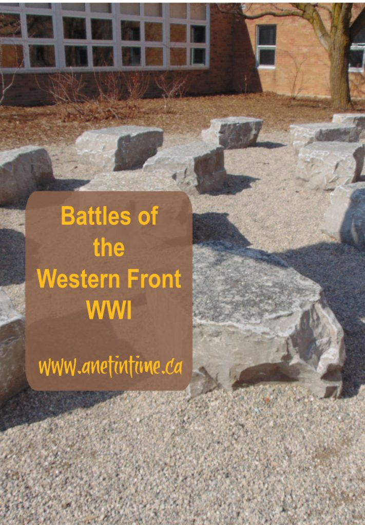 Battles of the western front in WW1