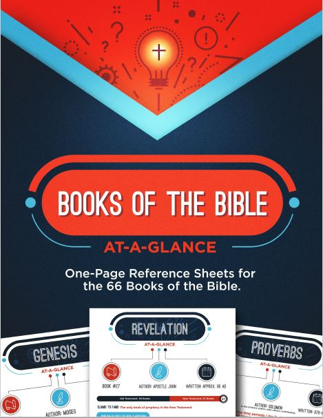 Devotionals for Teens   Books of the Bible